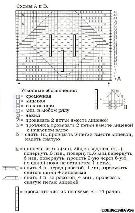 1375646263_Snud_vorotnik_spicami (444x700, 171Kb)