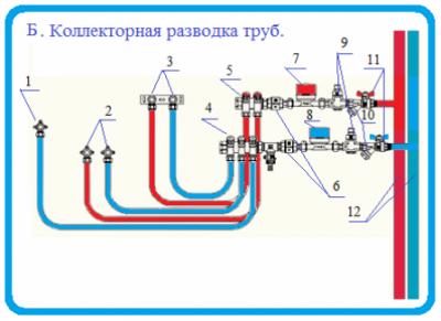 1389290846_razvodka_trub2 (400x291, 80Kb)