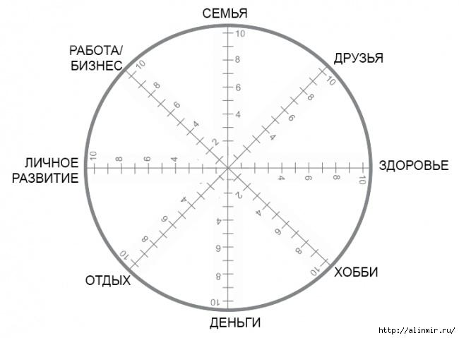 5283370_test_1_minyta (650x479, 94Kb)
