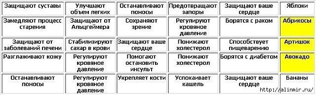 5283370_TABLICA_POLEZNIH_PRODYKTOV_3 (640x192, 100Kb)