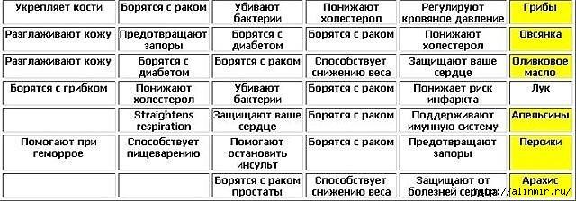 5283370_TABLICA_POLEZNIH_PRODYKTOV_5 (640x224, 130Kb)