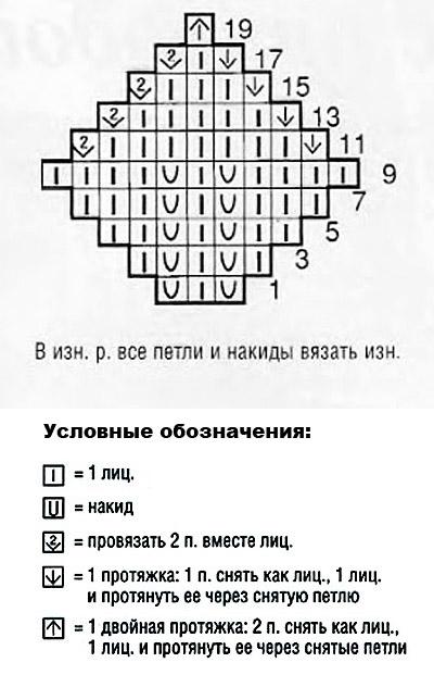 5283370_yzor_listya_1 (400x621, 97Kb)