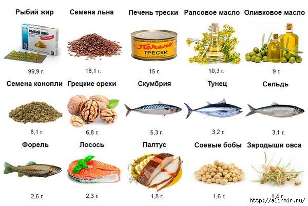 V_kakih_prodyktah_soderjitsya_Omega3 (600x401, 150Kb)