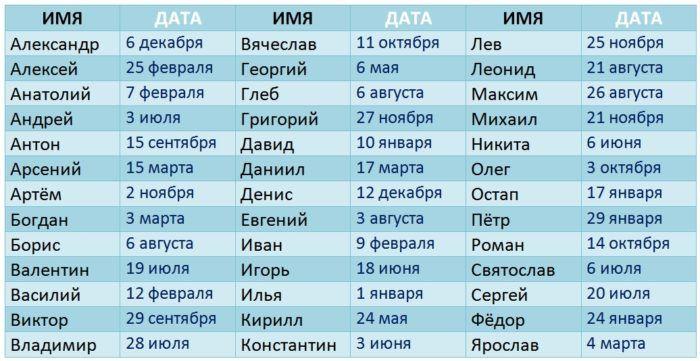 5283370_Myjskie_imena_den_angelov (700x361, 62Kb)