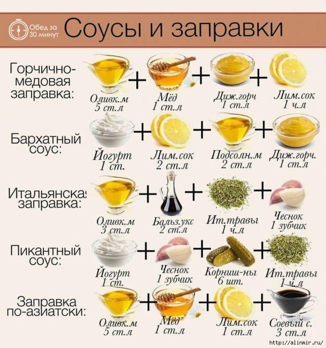 5283370_soysi_zapravki (655x700, 219Kb)